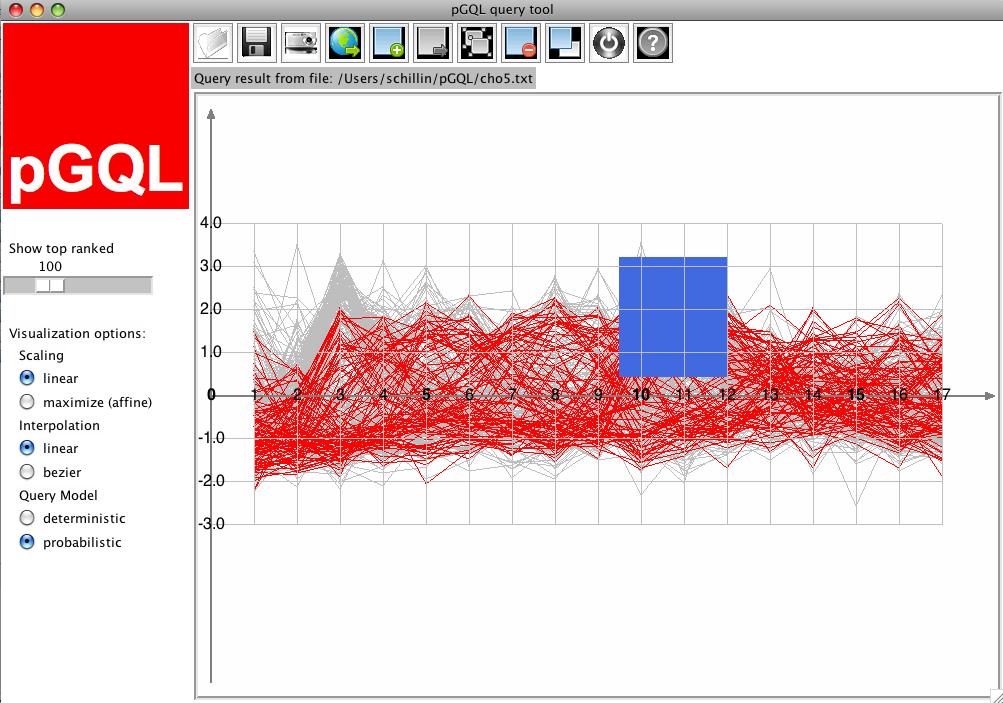 Schliep lab : Software : pGQL